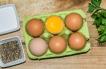 Nowe informacje na temat jajek